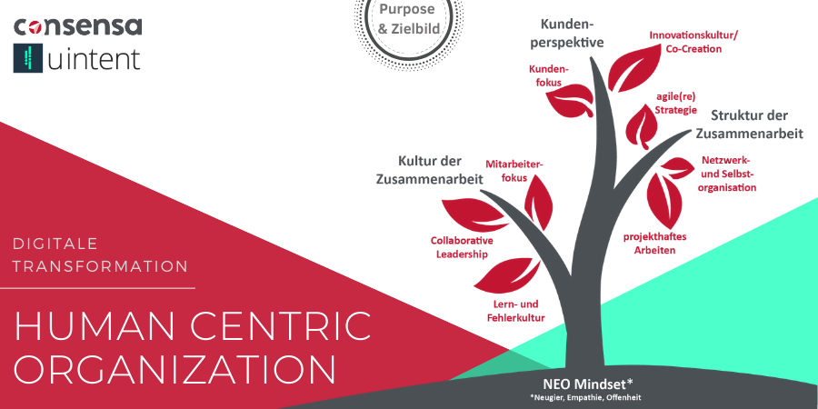 Digitale Transformation Human Centric Organization